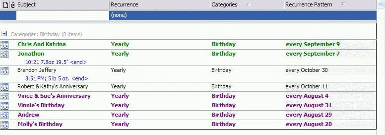 A filtered view of the upcoming birthdays